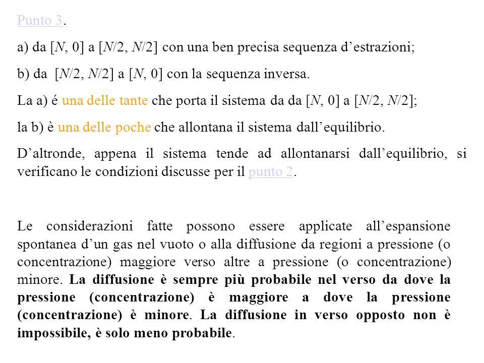 Punto 3. a) da [N, 0] a [N/2, N/2] con una ben precisa sequenza d'estrazioni; b) da [N/2, N/2] a [N, 0] con la sequenza inversa.